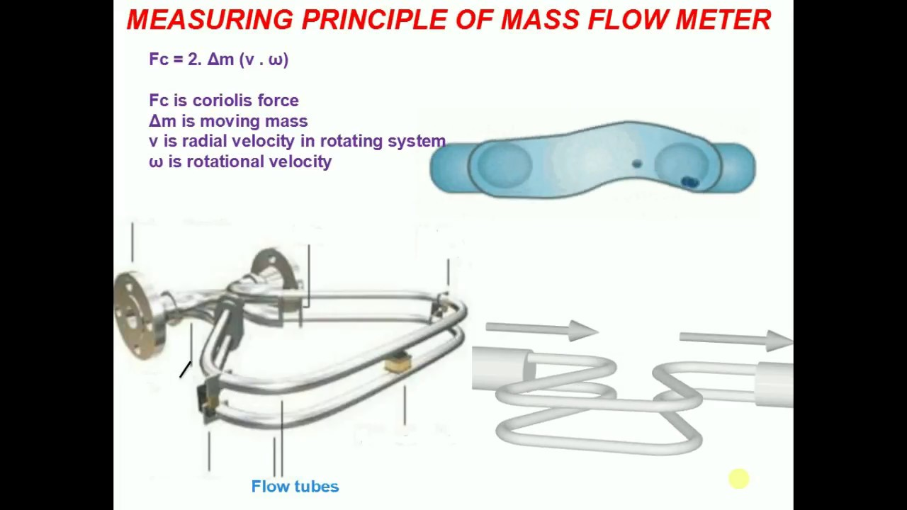 Measuring or working principle of coriolis mass flow meter youtube measuring or working principle of coriolis mass flow meter ccuart Image collections