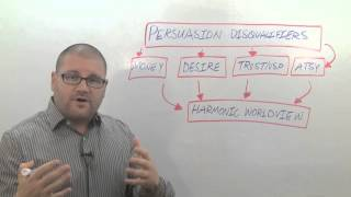 Persuasion Tips: How To Increase Your Chances Of Persuading Someone