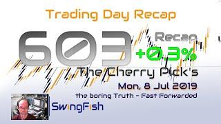 Forex Trading Day 603 Recap [+0.35%]