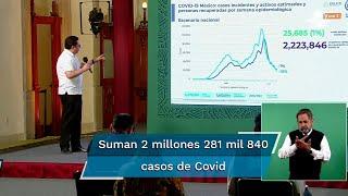 Al corte de este lunes 12 de abril, México acumuló 209 mil 702 muertes por Covid-19, esto es, 364 fallecimientos más que el día anterior, informaron autoridades sanitarias durante la conferencia vespertina sobre coronavirus en el país