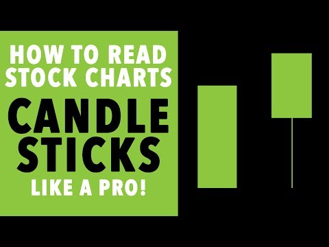 How to Read CandleStick Charts!