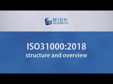 110. ISO31000:2018 structure and overview - RISK-ACADEMY