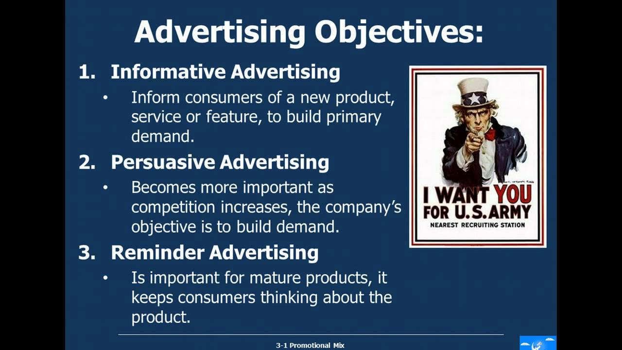 objectives of promotion mix