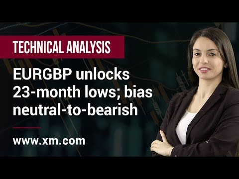 Technical Analysis: 14/03/2019 - EURGBP unlocks 23-month lows; bias neutral-to-bearish