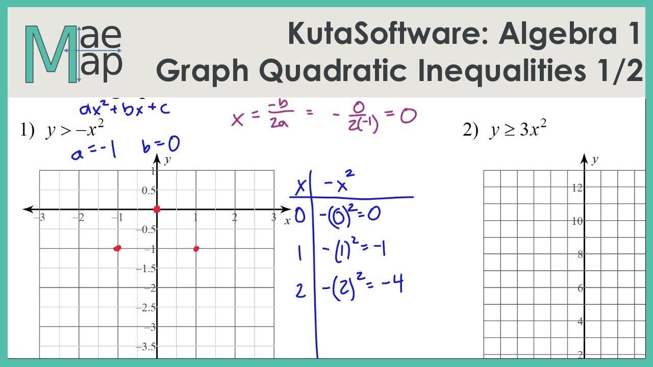 Kutasoftware Algebra 1 Graphing Quadratic Inequalities Part 1