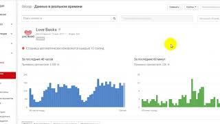 Почему не работает youtube analytics ? 29.03.2018