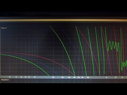 TUTORIAL SMAART - 20. Leer e interpretar la fase - Calcular la DIFERENCIA DE TIEMPO ENTRE SEÑALES