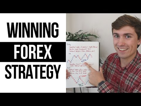 Sharing My Winning Forex Strategy | How To Write A Successful Trading Plan 📝💰