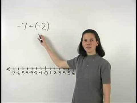 Subtracting Integers - MathHelp.com - Math Help