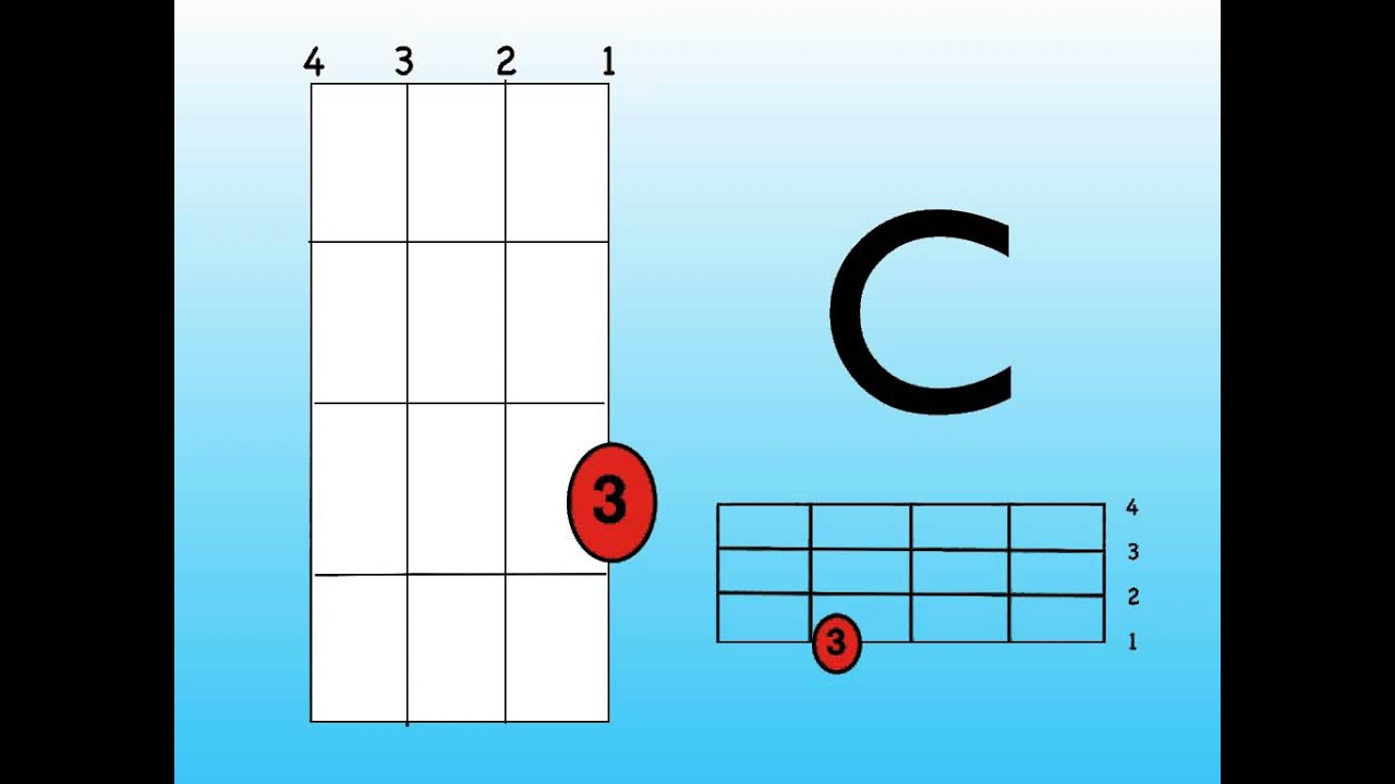 Lava c g7 f uke chords youtube hexwebz Image collections