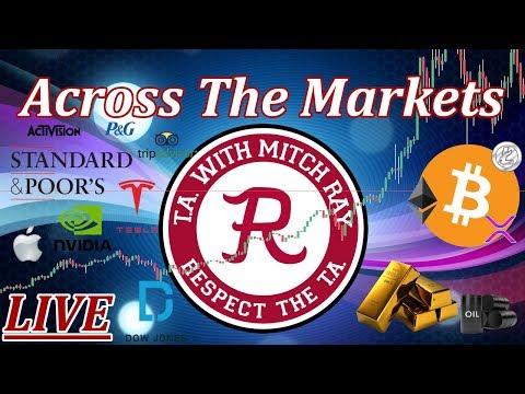 🔴 Bitcoin & Stocks LIVE : BTC At Critical Areas, Stocks Slide 🔴 Ep. 920 Crypto Technical Analysis