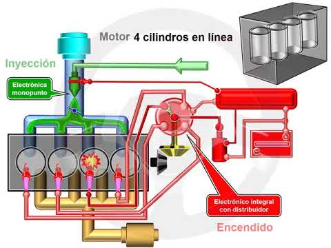 ASÍ FUNCIONA EL AUTOMÓVIL (I) - 1.12 Alimentación y encendido del motor de gasolina (11/22)