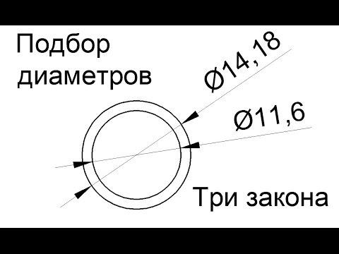 Расчет диаметра труб и насосов для водоснабжения и отопления