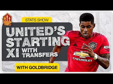 Man Utd Line Up 2020/21 with Transfers! Feat Jadon Sancho