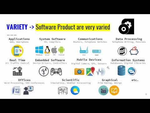 Software Engineering 2018 EP.1 Introduction to Software Engineering & Practical Software Development