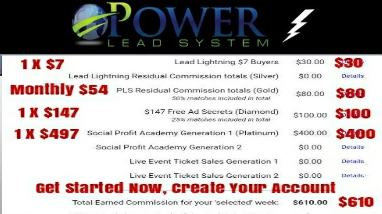 power lead system review 2018 how to sign up setup lead lightning