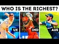 Where Cricketer Players Make the Most Money