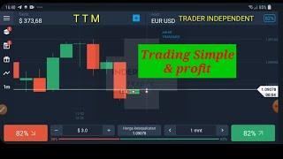 TTM ( Trading Tanpa Mikir )