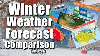 Winter Forecast Comparison: 2016-2017