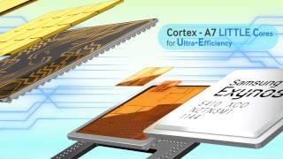 видео Samsung представила новый флагманский чип Exynos 9810