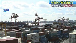 貿易黒字が9割減少 中国向け輸出の低迷で(19/05/22)