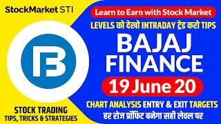 19 june share price targets Bajaj finance | bajaj finance news | Bajaj Finance stock forecast tips