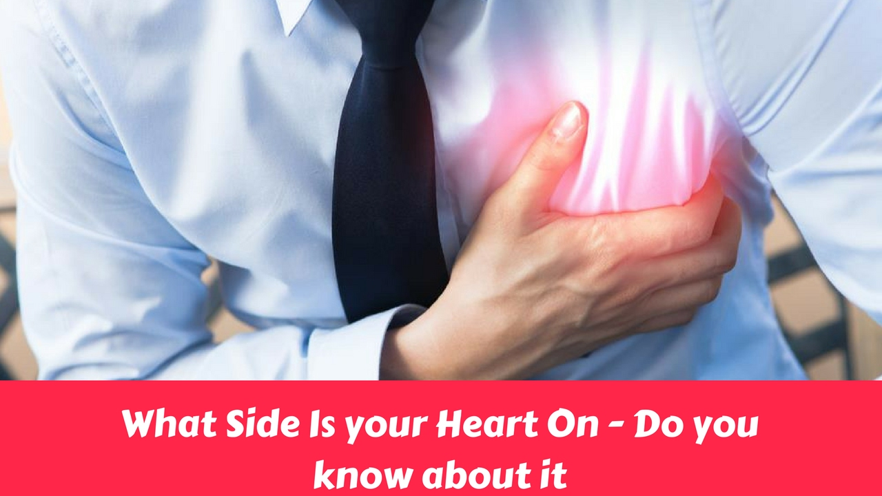what side is your heart on - do you know about it - youtube, Sphenoid
