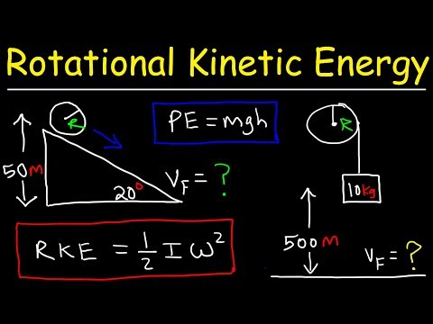 Rotational Kinetic Energy and Moment of Inertia Examples & Physics Problems