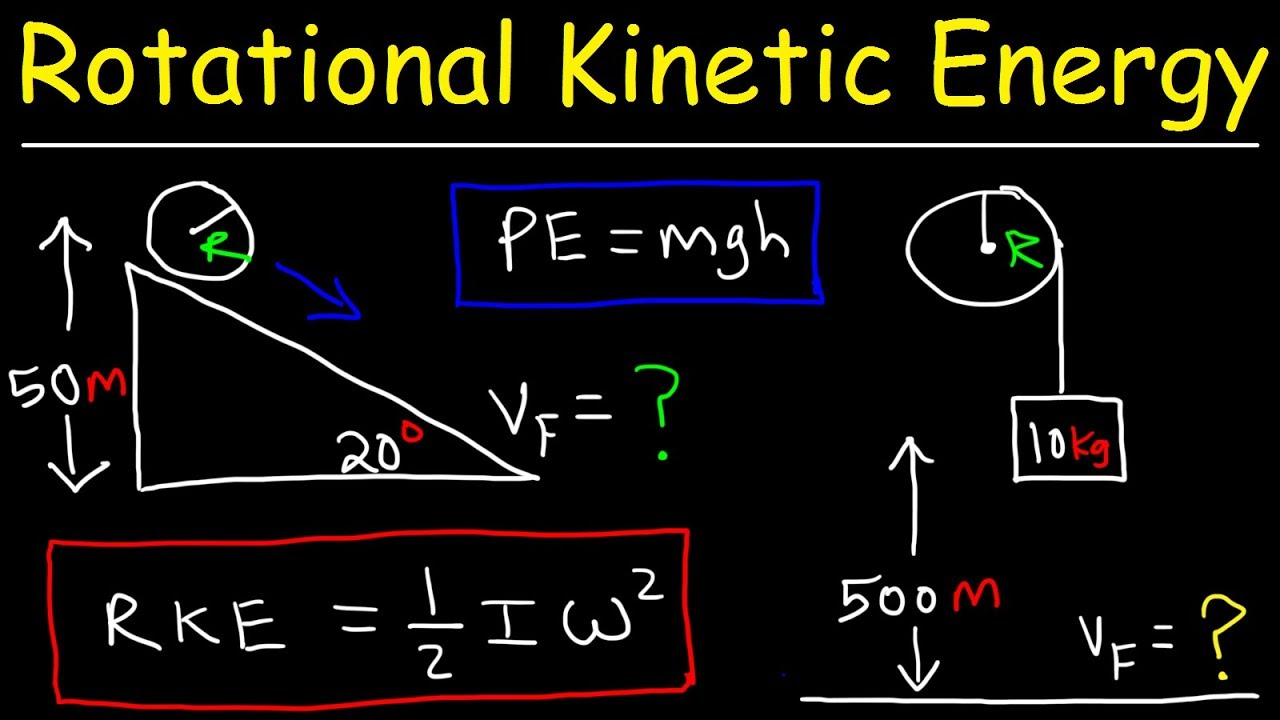 Physics:2. 1. 10. 1 solving problems involving power using the.