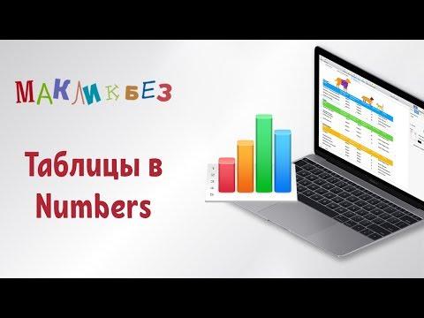 Таблицы в Numbers (МакЛикбез)
