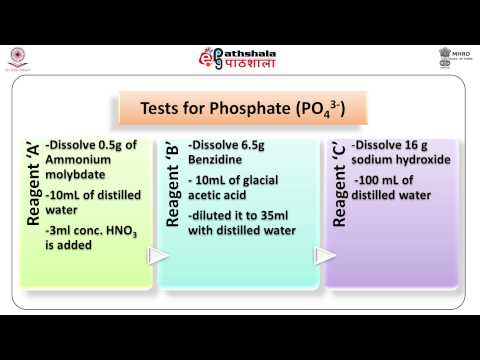 Analysis of inorganic anions and cations of  post blast residues (FSC
