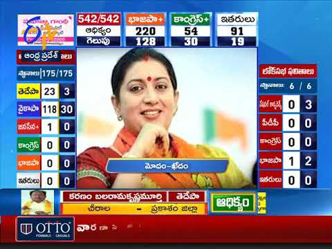 4 PM | Ghantaravam | News Headlines | 23rd May 2019 | ETV Andhra Pradesh