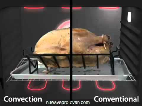 What is a convection oven? How it works?