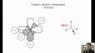 Chapter 1 – Electronic Structure and Bonding: Part 2 of 3