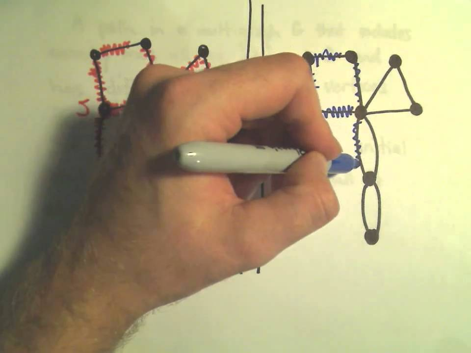 Euler Circuits And Euler Paths Youtube