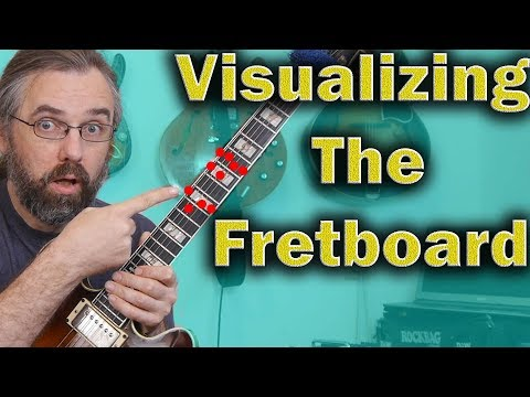 Fretboard Visualization - That makes musical sense for Jazz Guitar