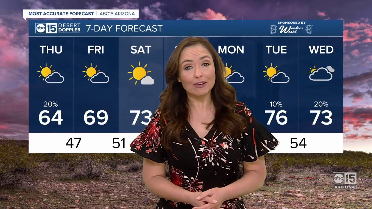 ABC15 Arizona Latest Headlines   January 7, 3pm - YouTube