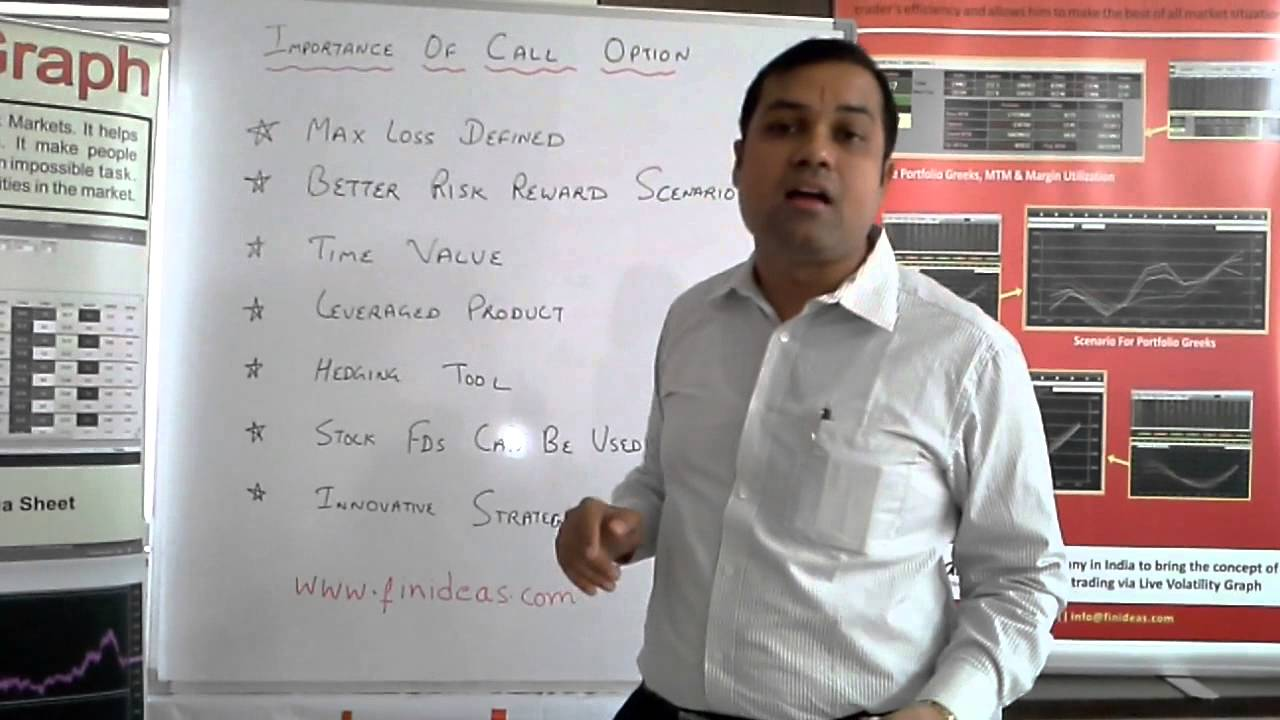 Meaning and Importance of Call Option - What is the advantage of Call  Options - Hindi