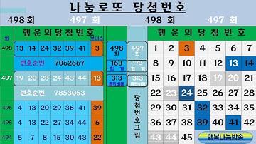 로또당첨번호 825회~1회 까지 그림으로 보는 당첨번호