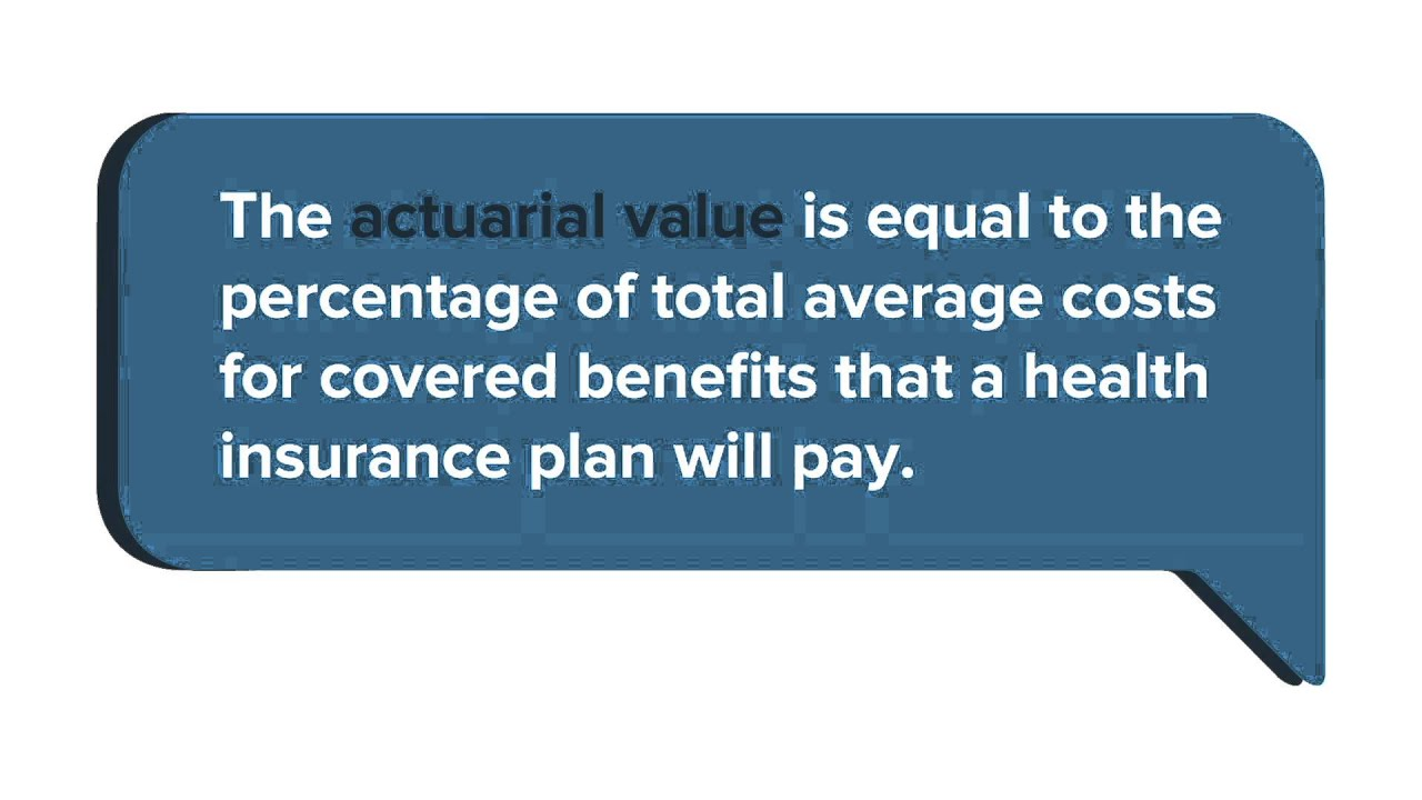 How Much Does Individual Health Insurance Cost? - eHealth