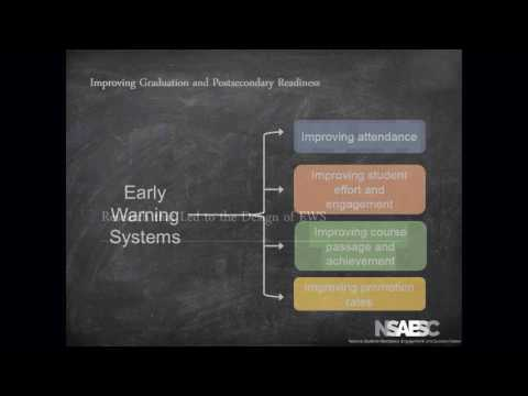 Early Warning Systems Effective Data Review Meetings