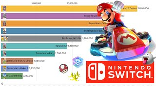 🔥top 10 Most Popular Nintendo Switch Games