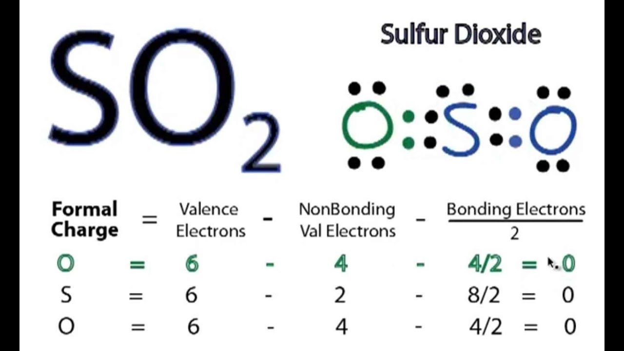 SO2 Lewis Structure  How to Draw the Lewis Structure for SO2 (Sulfur Dioxide)  YouTube