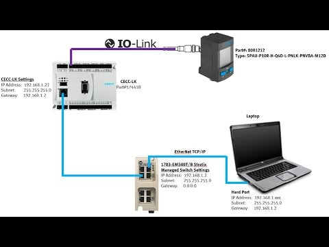 Festo SENSORS + CECC LK + IO Link + Advanced with Library