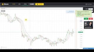 Канальная Торговля Бинарные Опционы. Смотрите - Торговая Стратегия На 30 Минут, Уровни + Канальный