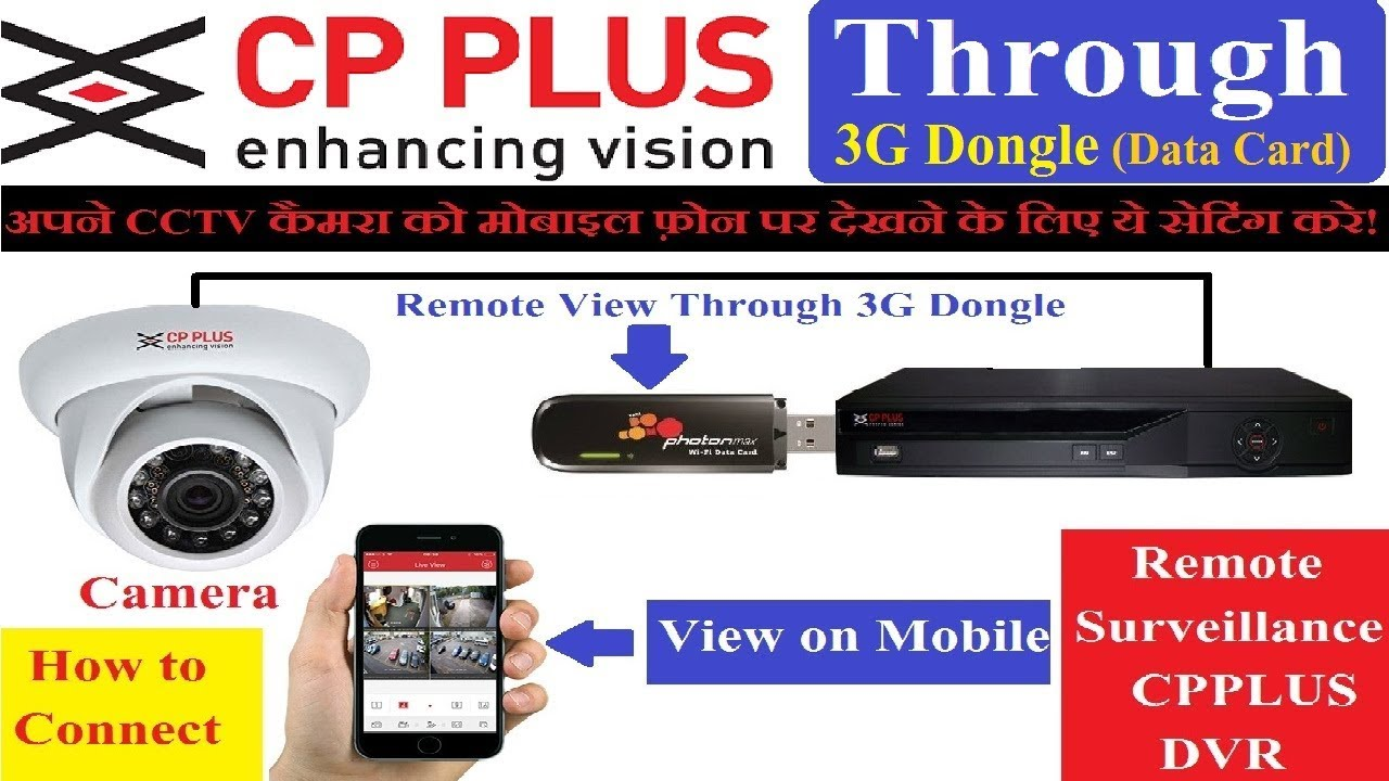 Cp plus cctv online remote viewing [cmob20] complete setup! Youtube.