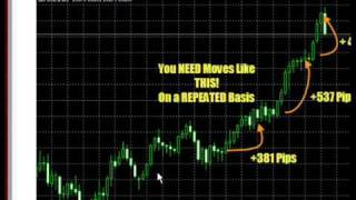 Forex FLASH Trading Explained - How Lots of Pips and Quick Cash is Made in Forex
