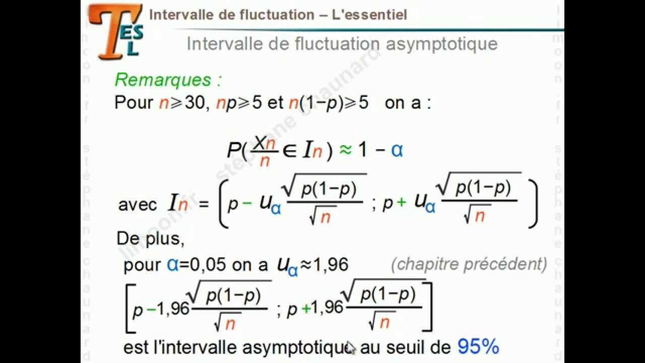 intervalle de fluctuation et intervalle de confiance