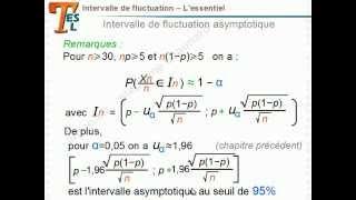 Maths TES TL -  Intervalles de fluctuation et estimation - Mathématiques Terminale BAC ES L