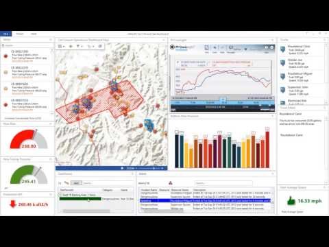 ArcGIS for Mining - The Spatially Integrated Mining Information System
